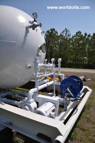 Skid Mounted Portable Propane Tank