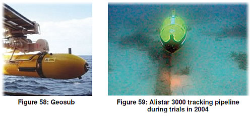 AUV Market Report for sale