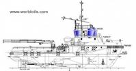 Offshore Support Vessel / Anchor Handling Tug for Sale